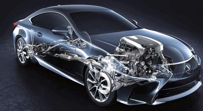 Motor Çalışma Prensibi - Araba Motoru Nasıl Çalışır?