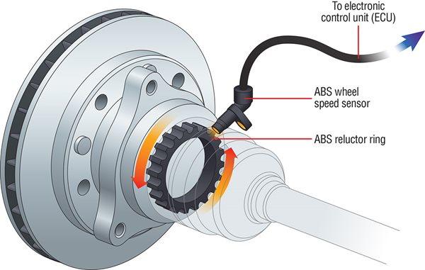 ABS Fren Sistemi Tekerlek Hız Sensörü