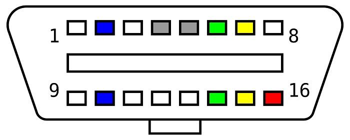 OBD Soket bağlantı uçları