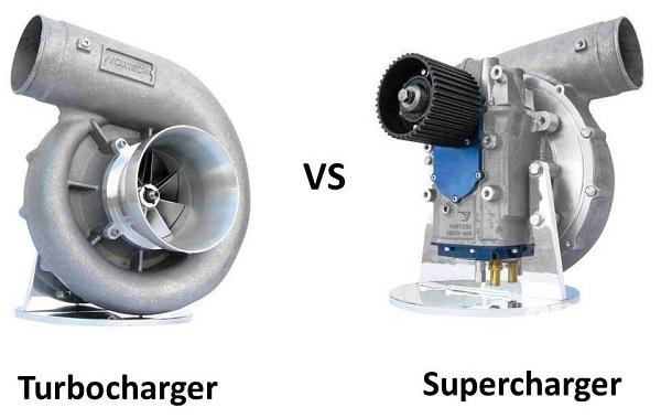 Aşırı Beslemeli Motor - Turboşarj ve Süperşarj Sistemleri Çalışma Prensipleri