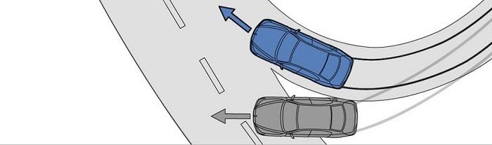 Araç Güvenlik Sistemleri - DSA Nedir?